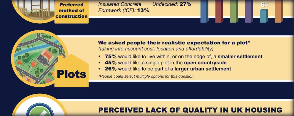 NSBRC 2021 survey